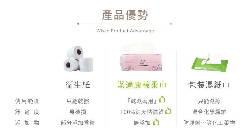 cotton wipe compare